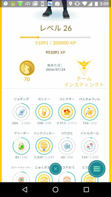ポケモンGOメダル一覧